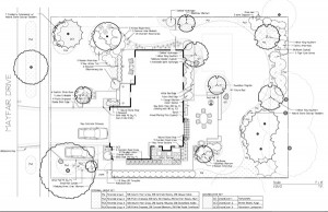 Yard design yard design blueprint yard design blueprint pictures malvernweather Images